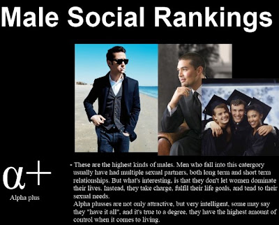 Male Social Rankings Seen On www.coolpicturegallery.net