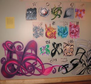graffiti alphabets, graffiti art, wall