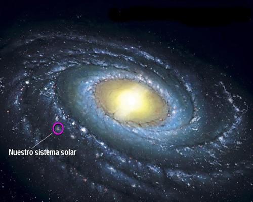 Resultado de imagen de Nuestro lugar en el Universo