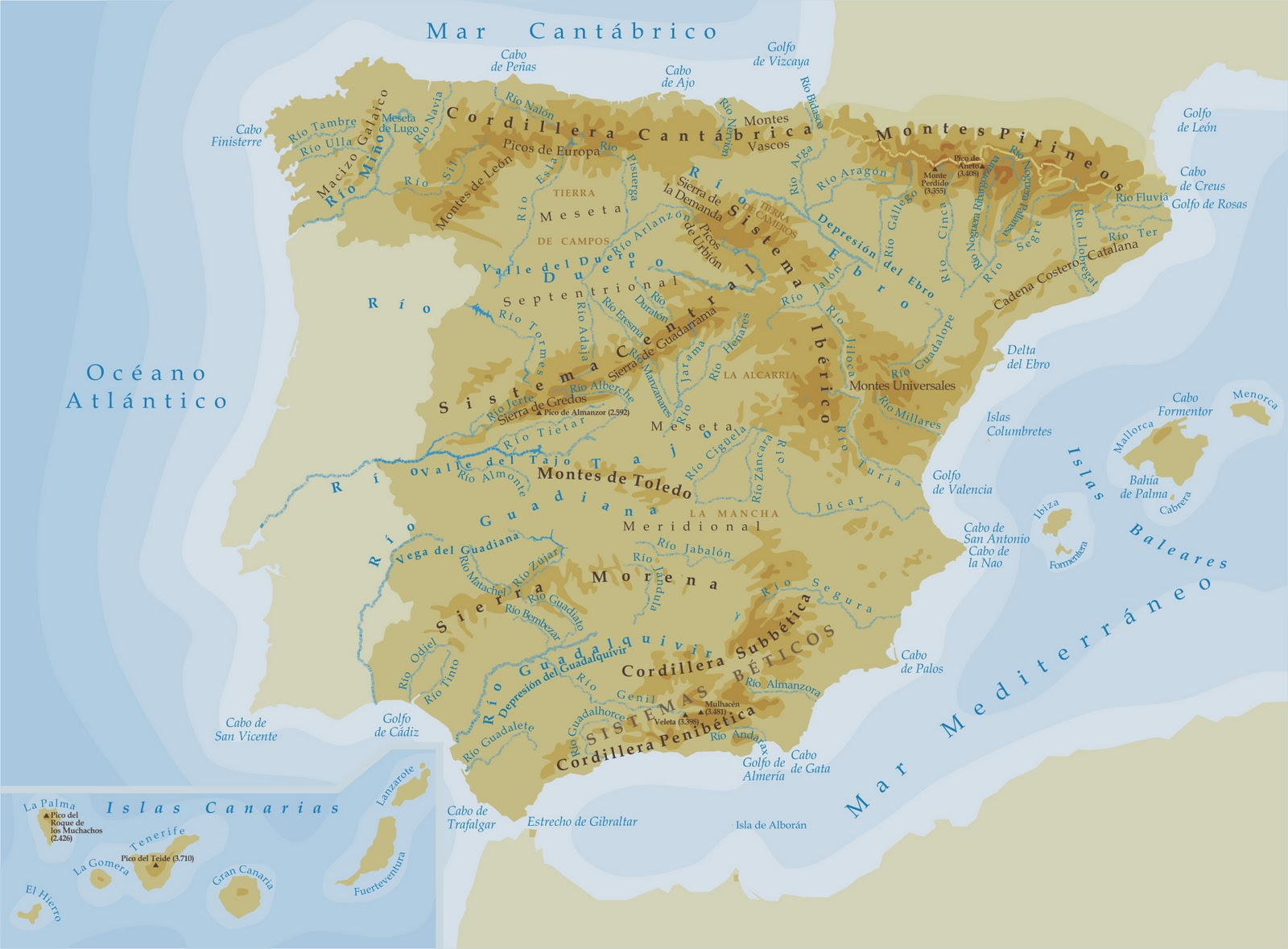 ingles espana: