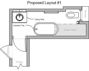 Bathroom Layout on Bathroom Plan Revisited