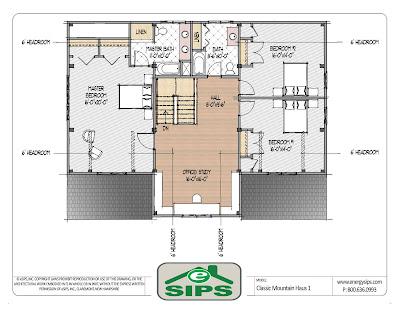 Mountain Home Floor Plans House Plans