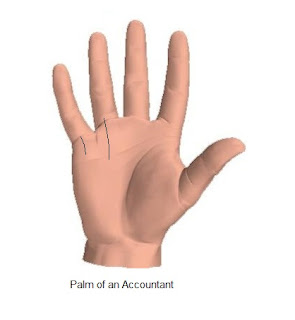 Palmistry Hand - Accountants Hand