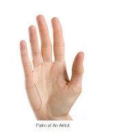 Hand of an Artist - Palmistry Reading