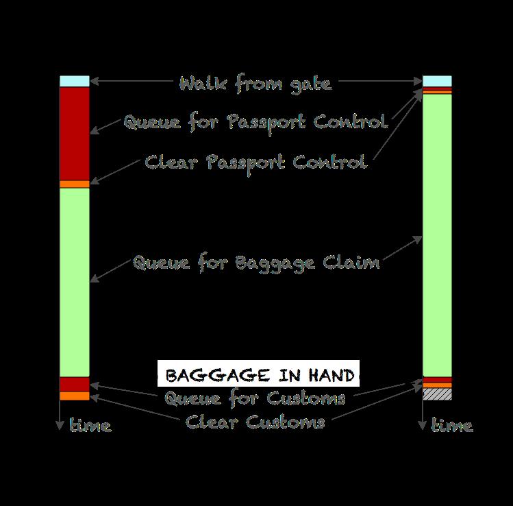Sequence Diagram Wwwoaktablenet