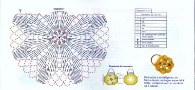 Сумочка белая крючком схема