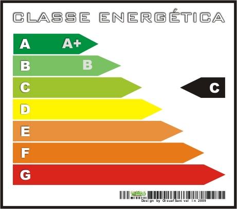 Ambiente classes energ ticas andr pinto - Classe energetica casa g ...