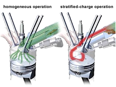 Riding Over the Obstacles: Fuel Stratified Injection