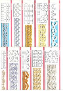 Puntillas A Crochet Para Toallas Y Servilletas