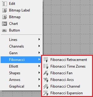 Metatrader 5 Fibonacci Tools 1