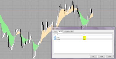 metatrader 5 indicator