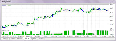 MetaTrader 5 Strategy Tester image