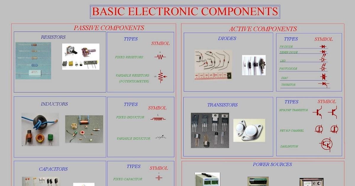 Electronic chart | electronics encyclopedia