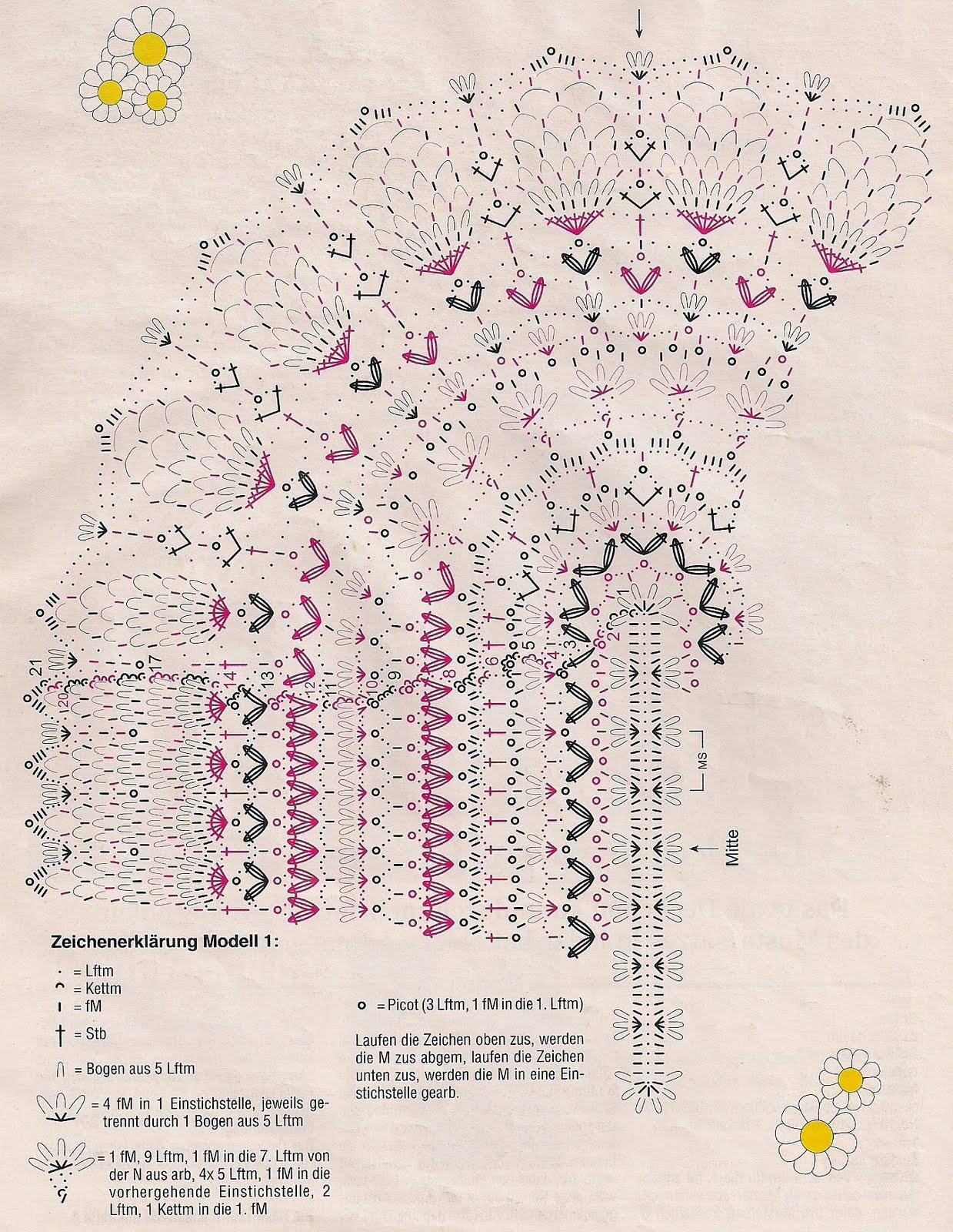 Японские овальные салфетки крючком со схемами