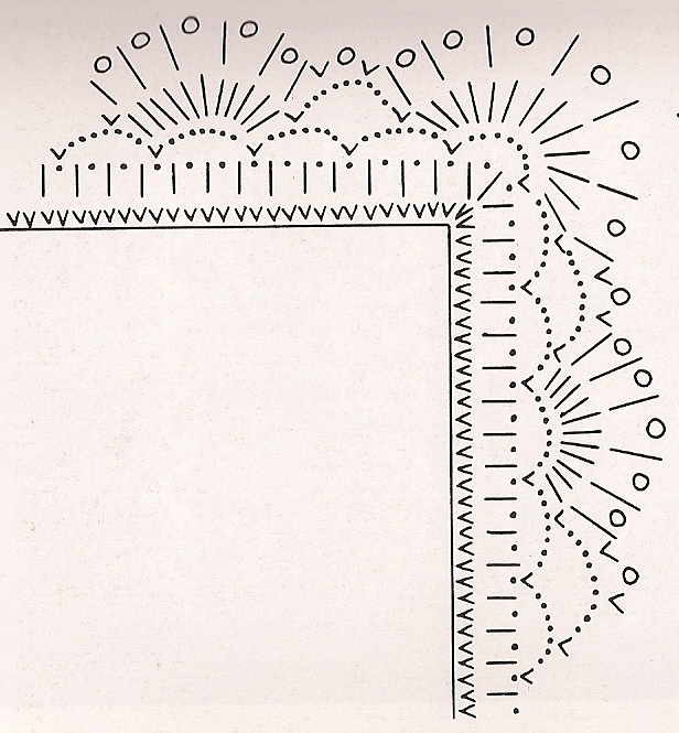Вязание каймы на шаль крючком 21