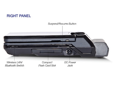 Fujitsu LifeBook u820_right panel_specs