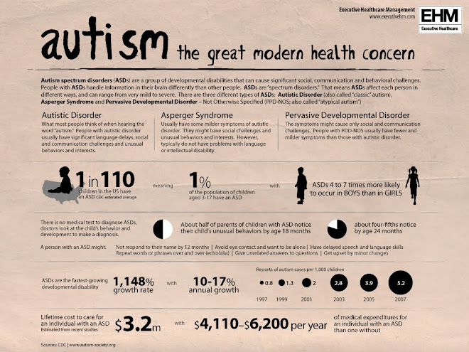 vaccines do not cause autism by heyworth 2011 Ch 1 do epidemics post a  autism / jb handley --vaccines do not cause autism / kelley king heyworth --vaccination refusal is a right to   2011  schema.