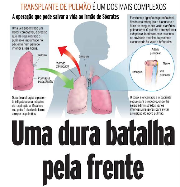 OPERAÇÃO QUE PODE SALVAR A VIDA DE QUALQUER UM...