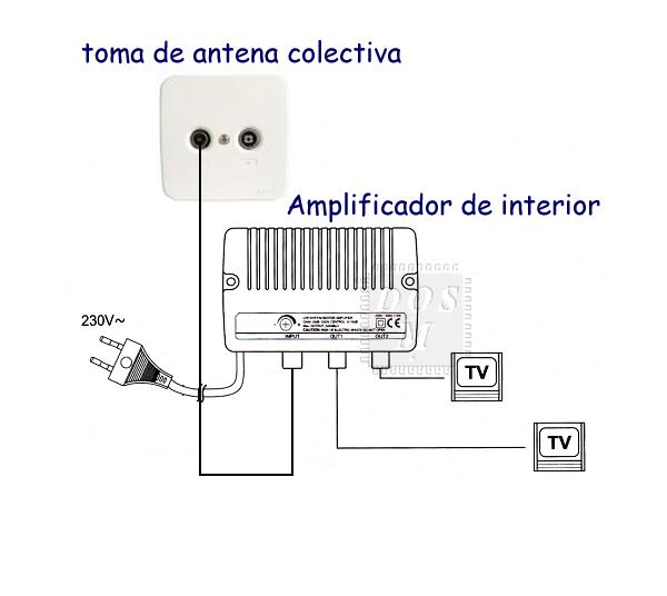 Trucos y recetas optimizar instalaciones antiguas para - Amplificador senal tdt ...