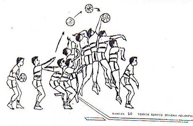 sebagai awal dari suatu permainan atau sekedar menyajikan bola tetapi