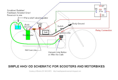 Simple Schematic for Scooters/ Motor Bikes