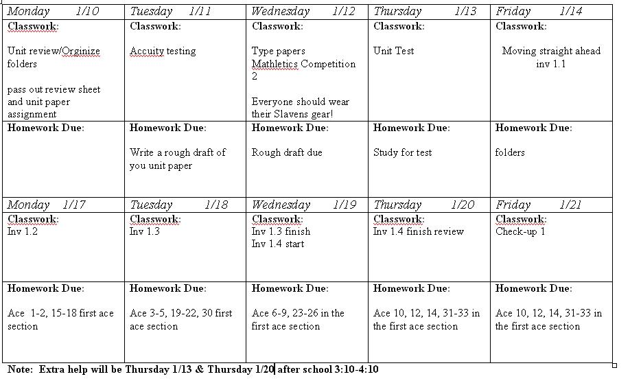 slavens 7th grade math  homework assignment sheet