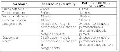 Lista De Aprobados Del Examen De Ascenso De Categoria De Docentes 2013