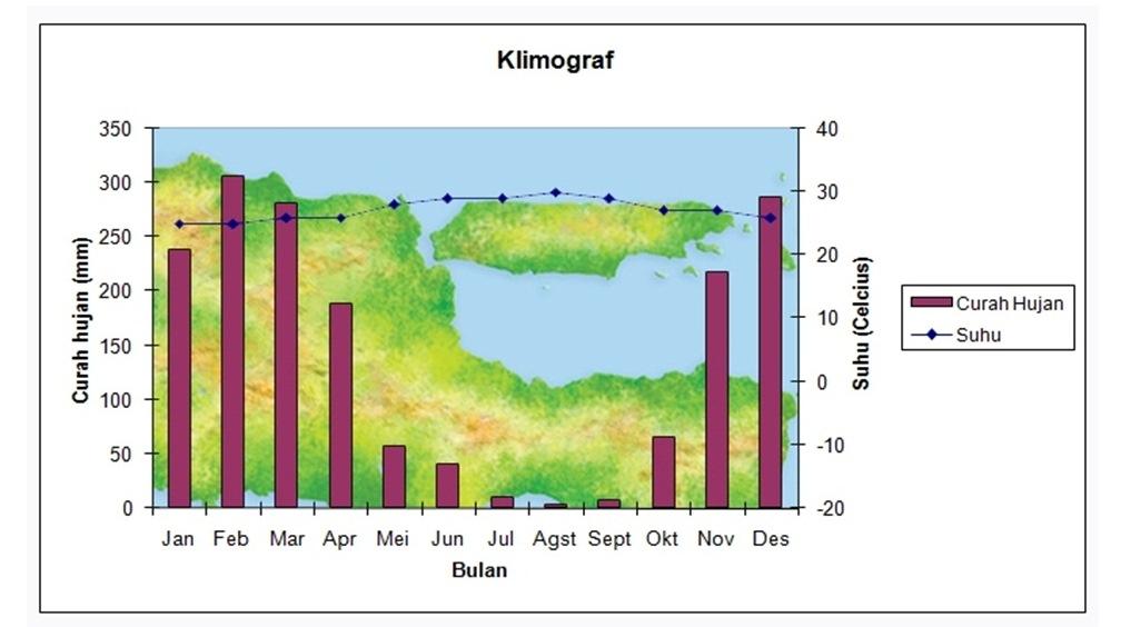 I geography penentuan klasifikasi iklim kota batu menurut koppen i geography penentuan klasifikasi iklim kota batu menurut koppen dan schmidt fergusson ccuart Images