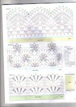 Barrado graf
