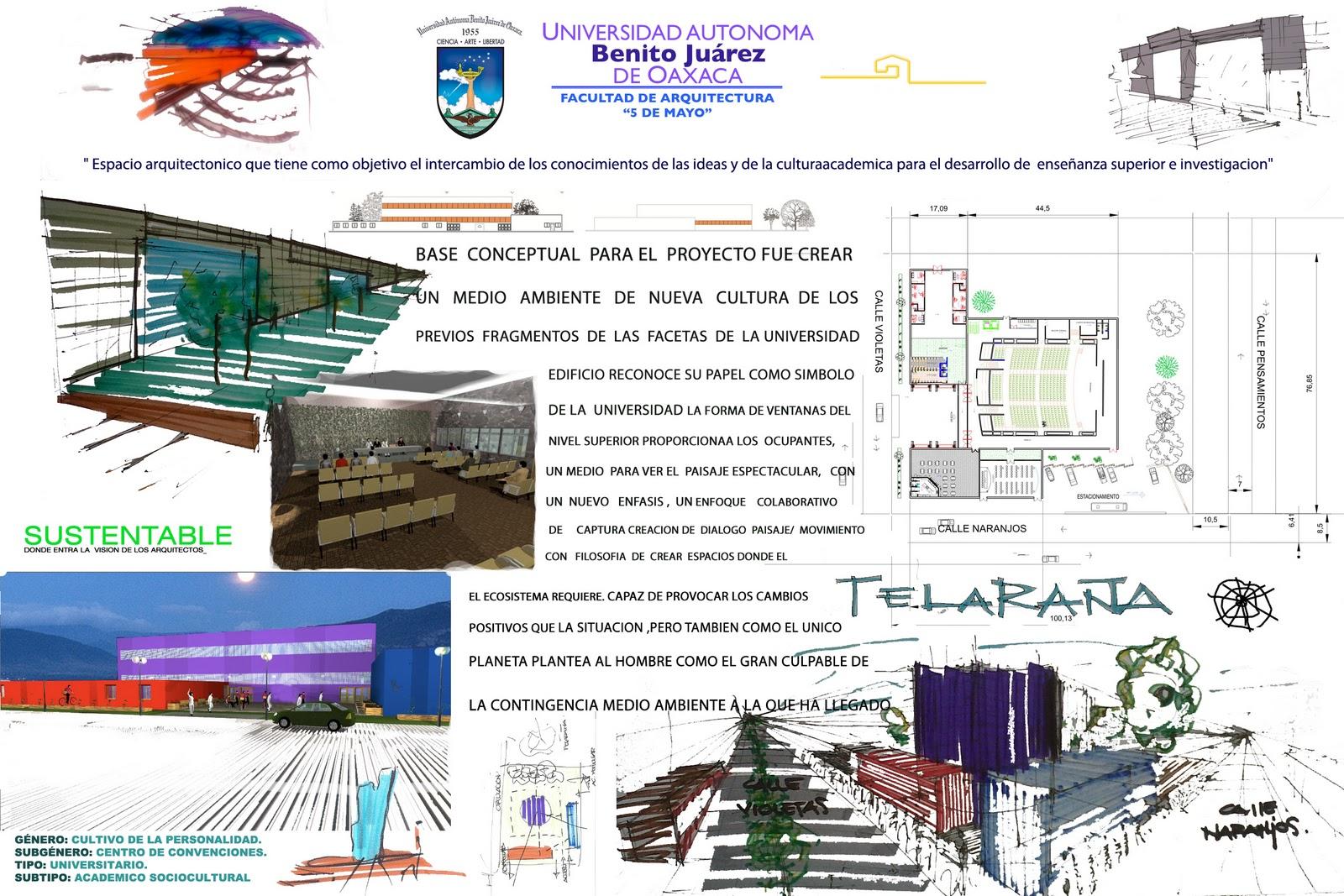 Proceso de dise o arquitectonico de un centro de for Como se hace un plano arquitectonico