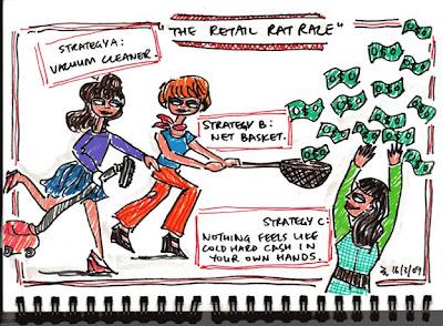 The Retail Rat Race