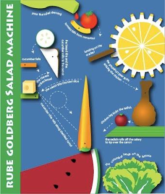Rube Goldberg Salad Machine Illustrator Drawing