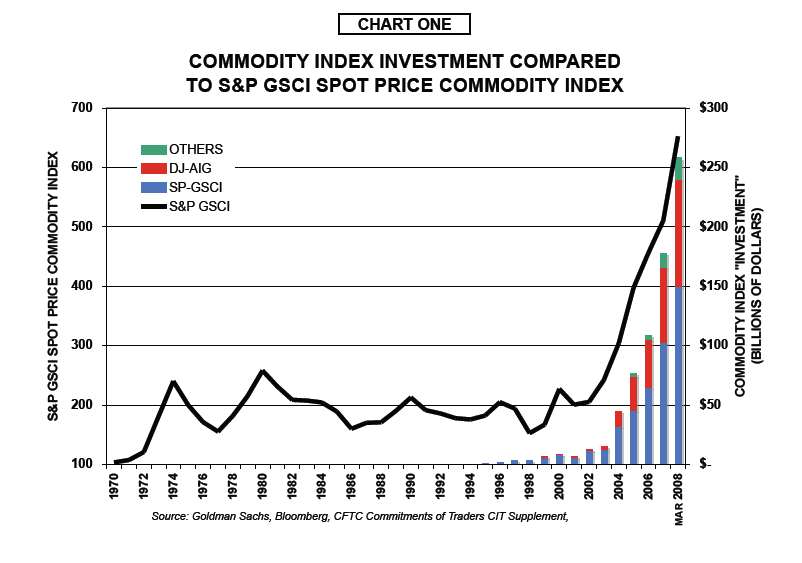 [Commodity-Index-Investment-1.png�]