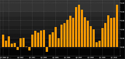 JPM+Earnings.png