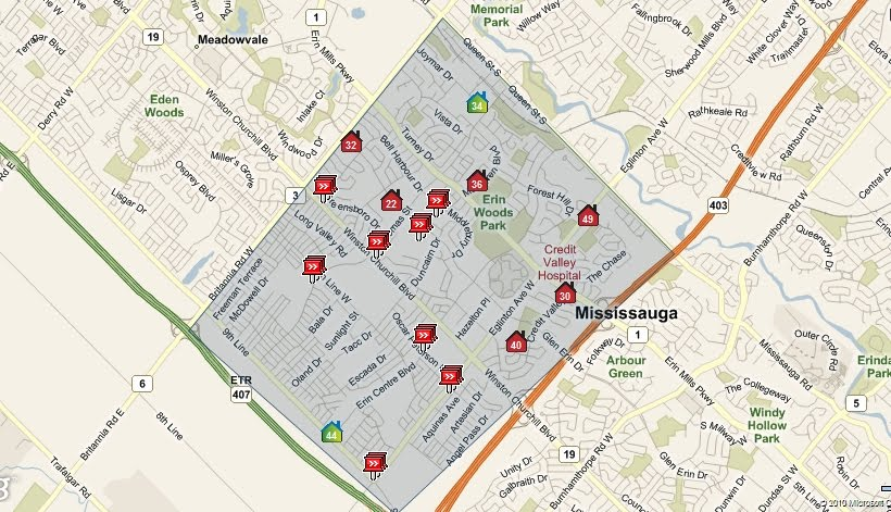 how to find investment properties on mls