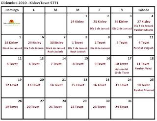 calendario hebreo 2011