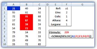 Desloc, Excel, Funções
