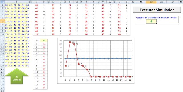 Mega$ena, Tabela, Excel