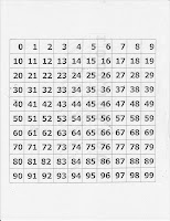 Number Grid 100 to 200 http://nhkytutoring.blogspot.com/
