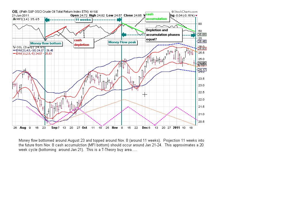 O day trading brokerage