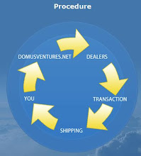 Marketing Support Circle From Domus Ventures