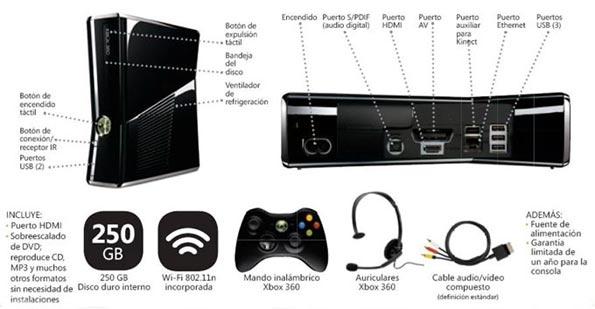 Todo sobre Xbox 360 Slim y Kinect!