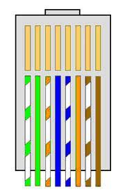 Menghubungkan 2 Komputer dengan Menggunakan Kabel Cross