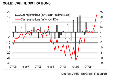 Italy+car+registrations.png