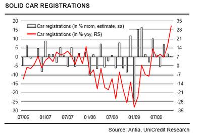 Italy+car+registrations.png