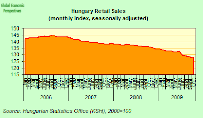 hungary+retail+two.png