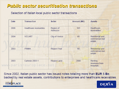 Italy+receivables.png