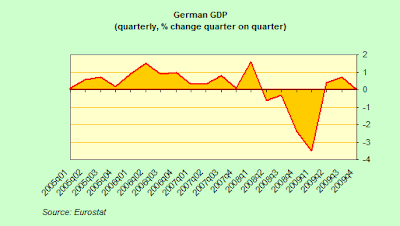 german+gdp+2.png