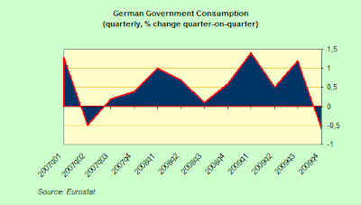 Germany++Government+Consumption.png