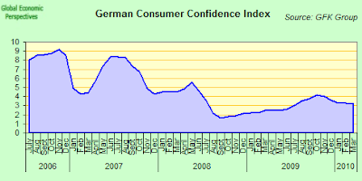consumer+confidence.png